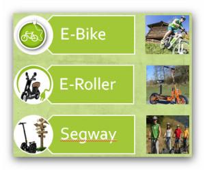 Elektromobilität und Drauradweg - Elektro Mobilität Möglichkeiten
